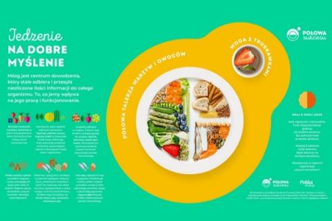 Zdrowie: Jedzenie na dobre myślenie